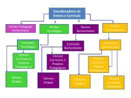 Organograma CoordenadoriaEnsinoCurrículo