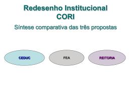 Síntese Comparativa das Propostas Completas - PUC-SP
