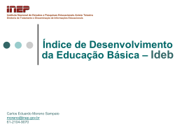 Ideb - DRE