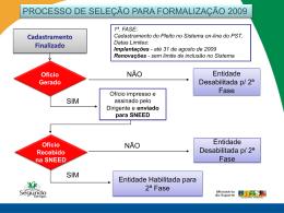Processo de Seleção para Formalização 2009