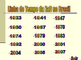 Linha do Tempo EaD no Brasil