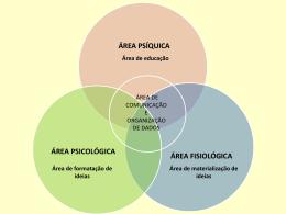 Área de Comunicação e Organização de Dados
