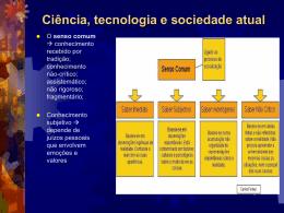 Ciência, tecnologia e sociedade atual