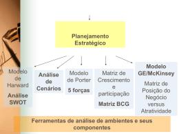 Matriz BCG - Logistica Anhanguera
