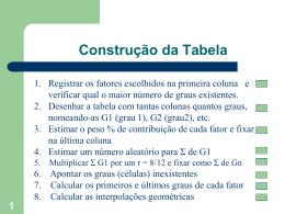 2. Construção da Tabela (9)