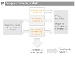A.Energia.P.Ferrao