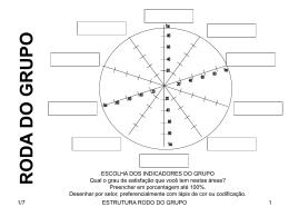 roda do grupo - (C) Sultecdata