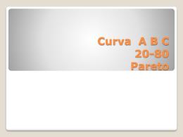 curva A B C novo