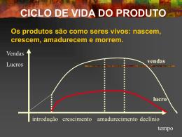 ciclo_de_vida_del_producto__aula_3