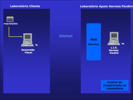 TCM - Apresentação Interlab