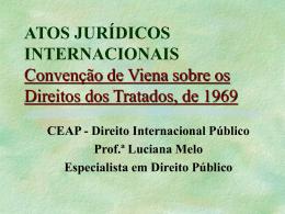 ATOS JURÍDICOS INTERNACIONAIS Convenção de Viena