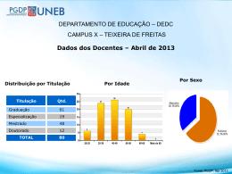 Departamento de Educação – DEDC, Campus X – Teixeira