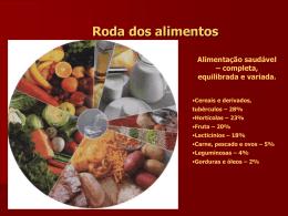 Alimentação saudável Apresentação PowerPoint