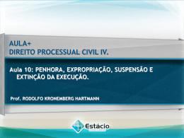 DIREITO PROCESSUAL CIVIL IV. Aula 10: PENHORA