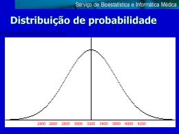 Distribuição Normal, Teorema do Limite Central e Estimação