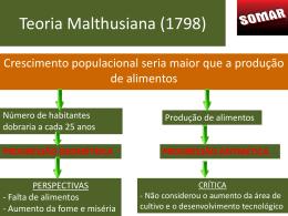 Teoria Malthusiana (1798)