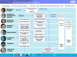 Visao Geral Ferramentas Rationa - (LES) da PUC-Rio