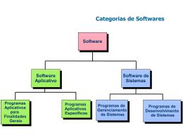 Texto: Tecnologias e Sistemas de Informação no espaço educacional