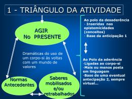 Triangulo da atividade