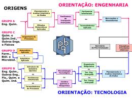Estrutura Curricular Antiga do Mestrado Acadêmico