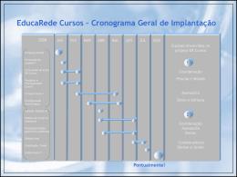 EducaRede Cursos