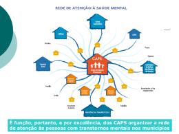 Afeto - Universidade Castelo Branco