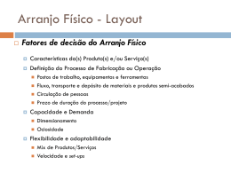 057 Arranjo Fisico - Layout
