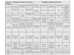 Tabela_Resumo