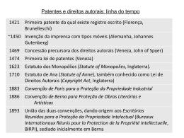 Patentes e direitos autorais: linha do tempo