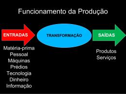 Administração da Produção 1 - Universidade Castelo Branco