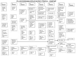 01/12/2014 10:51:25 Fluxograma EF