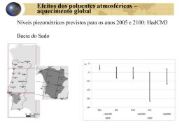 CP – Dispositivos para medição de emissões
