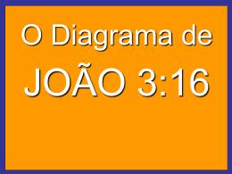 O Diagrama de João 3.16 (pps)