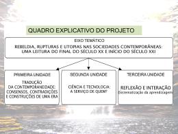 Slide 1 - Colégio Módulo