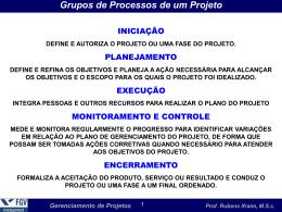Gerenciamento de Projetos Prof. Rubens Ifraim, MSc