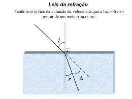 Leis da refração