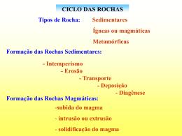 CICLO DAS ROCHAS Tipos de Rocha