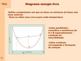 Aula_15_diagrama_de_equilibrio