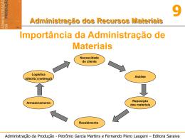 766 Adm Rec Materiais