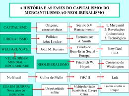 Prof. Serzedelo - História do capitalismo (2ª série EM)