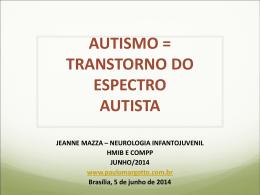 Transtorno Invasivo do Desenvolvimento (TID)