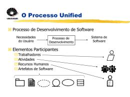 "O Processo ""Unified"""