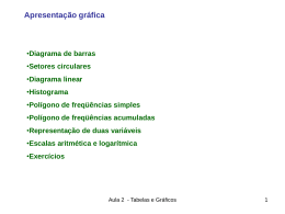 Apresentação gráfica - Faculdade de Saúde Pública