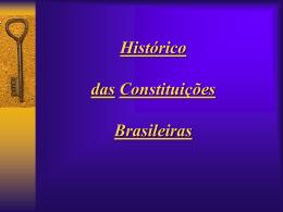 Histórico das Constituições Brasileiras 1824