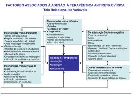 Teia - 2008-10-14 - estudo ATAR-VIH