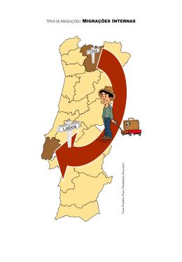 Migrações internas e externas