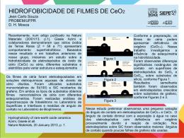 HIDROFOBICIDADE DE FILMES DE CeO2 Jean Carlo
