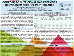 Composição Nutricional das Refeições Servidas em