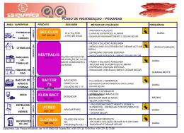 plano de higienização – peixarias