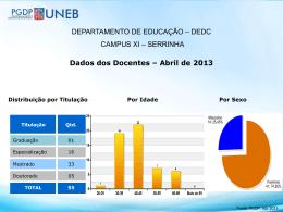Departamento de Educação – DEDC, Campus XI – Serrinha